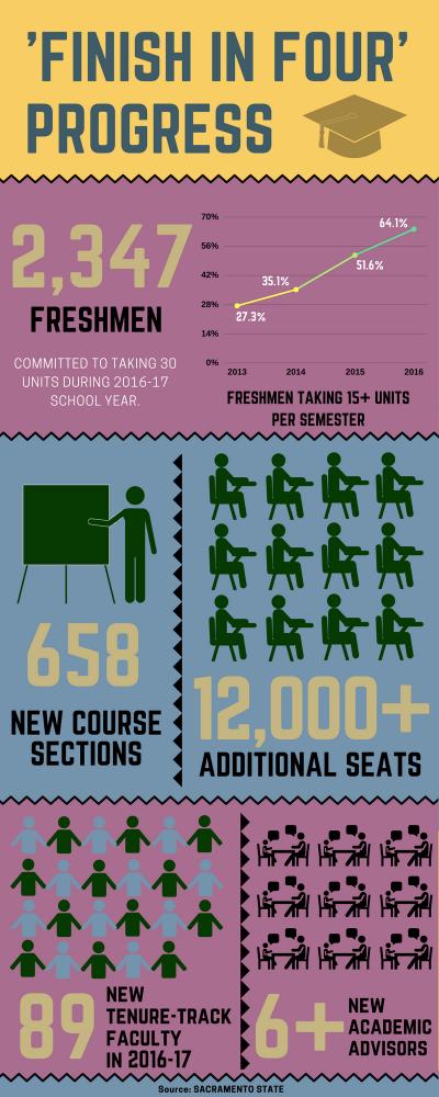 Sidebar-infographic